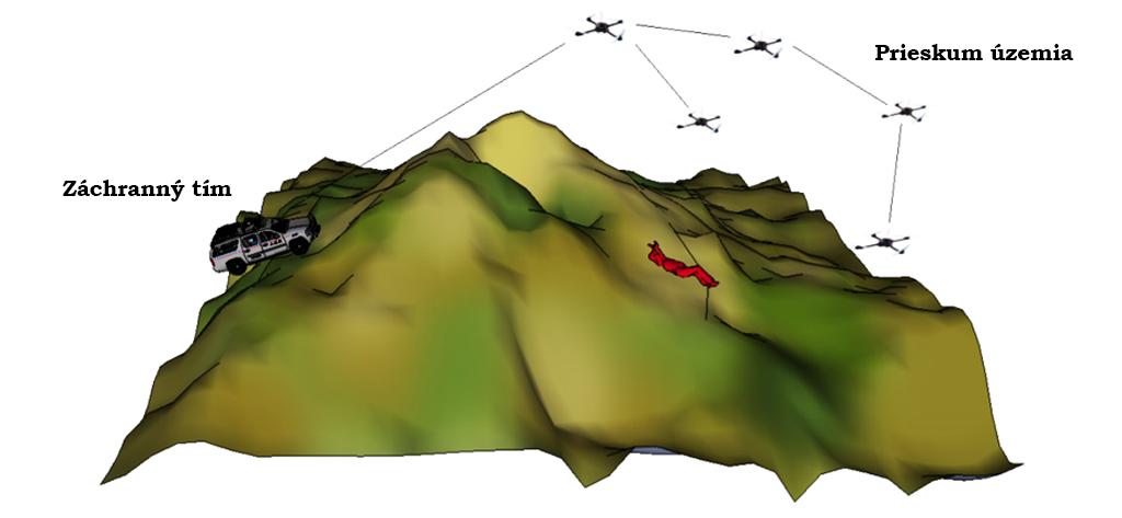 Pátracia akcia z dronu